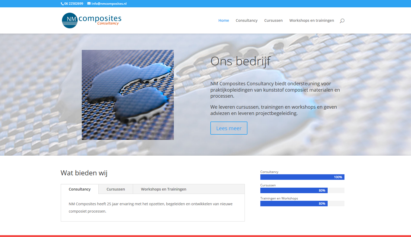 WordPress - NM Composites